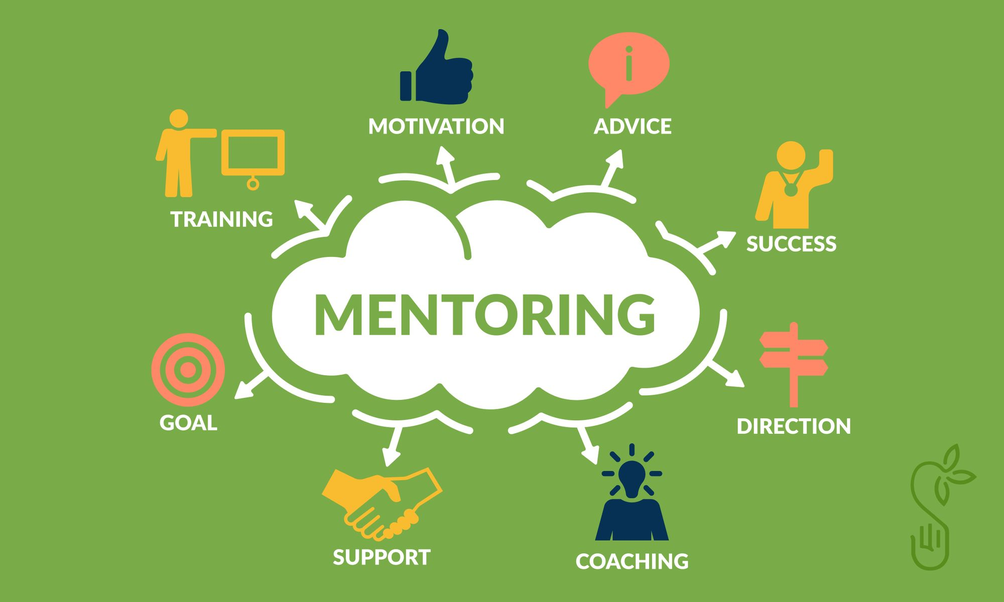 National Mentoring Month: The Need for Mentors