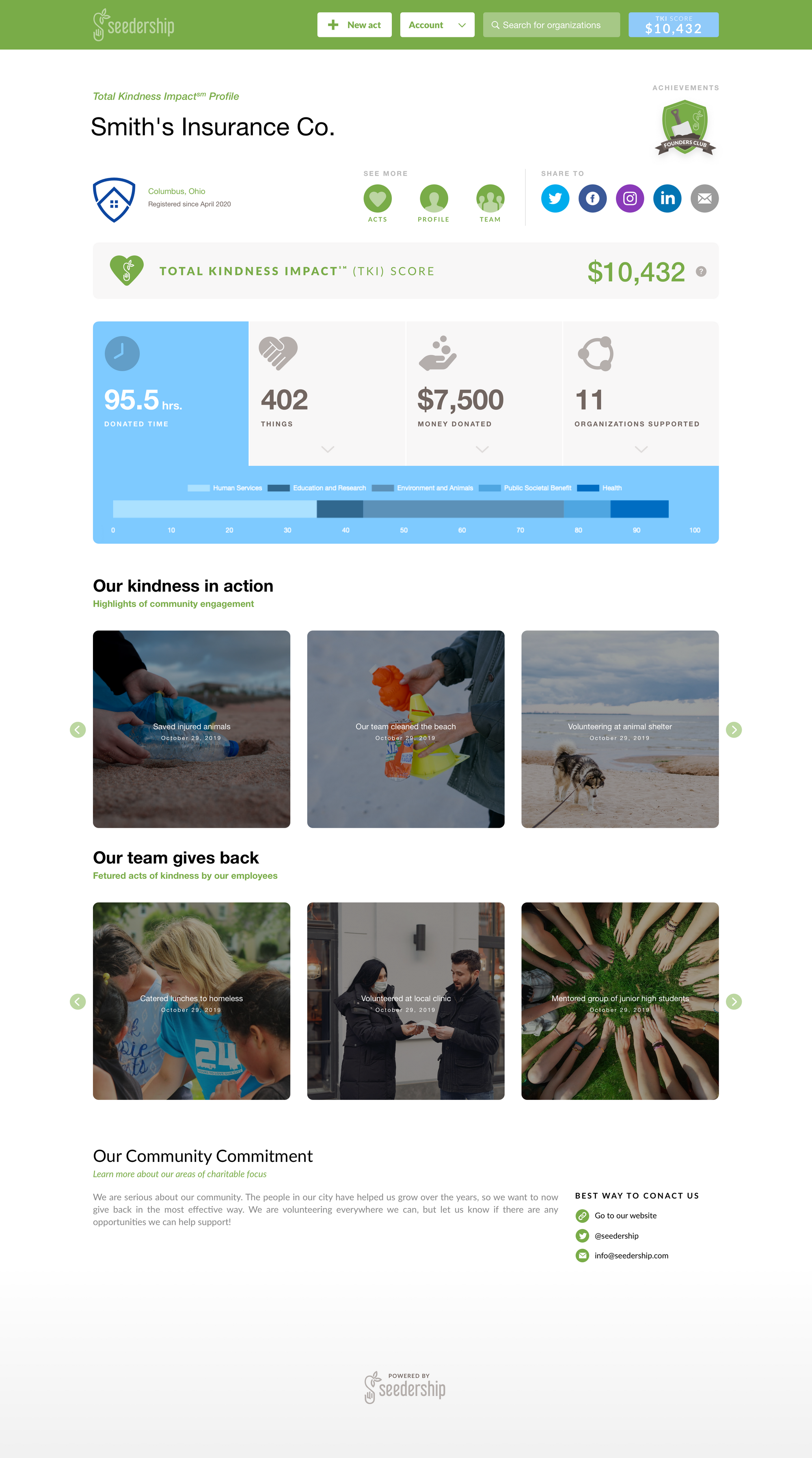 seedership profile page