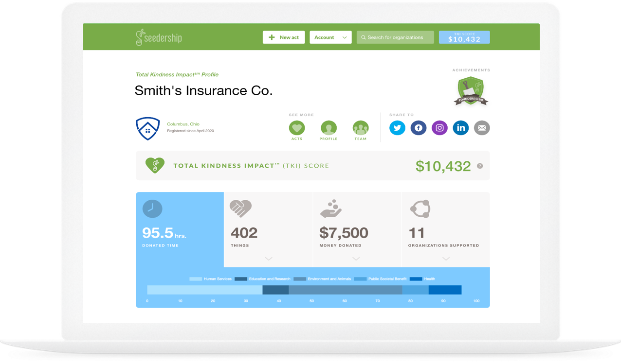 seedership Launches a Free Digital Measurement Dashboard to Track Small Business Giving